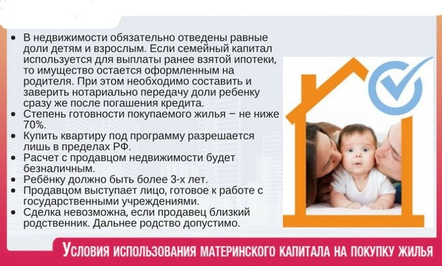 Отец или супруг имеет ли гражданский муж право на жильё, купленное на материнский капитал