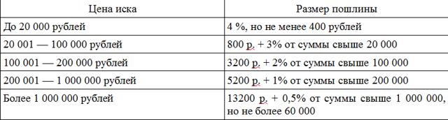 Иск об определении размера задолженности по алиментам образец