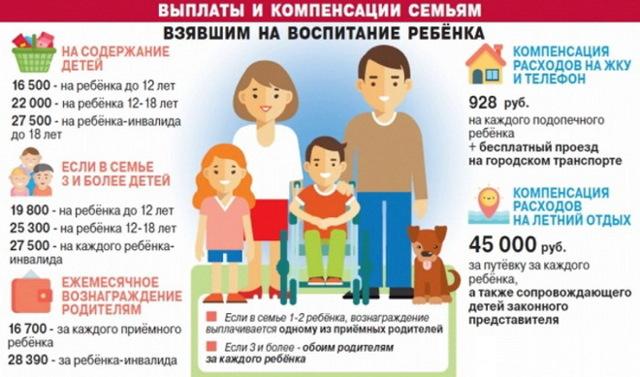 Усыновление ребенка: какие нужны документы, чтобы взять малыша в 2020 году