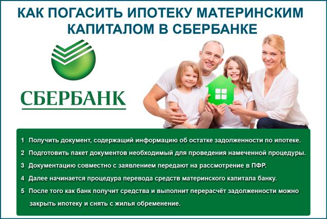 Как быстро материнский капитал переводят в ипотеку