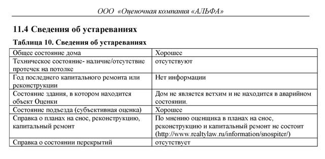 Документы для оценки квартиры для ипотеки